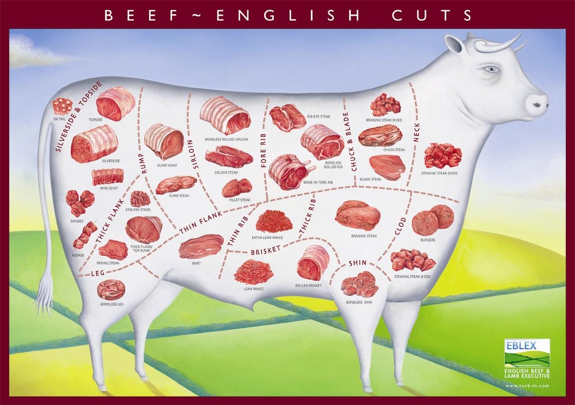 牛排基础全攻略——西冷牛排配香草黄油