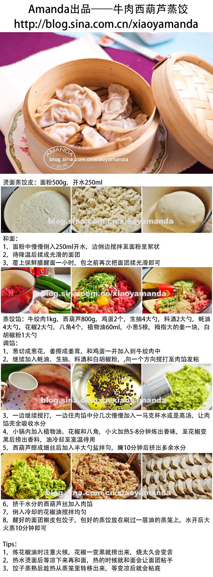 烫面蒸饺全攻略——西葫芦牛肉蒸饺